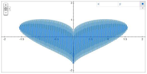 Gambar grafik Hati / Love